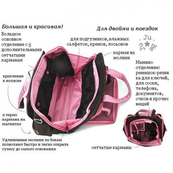 Дорожная сумка Ju-Ju-Be Be Prepared black/silver