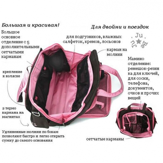 Дорожная сумка Ju-Ju-Be Be Prepared brown/bubblegum